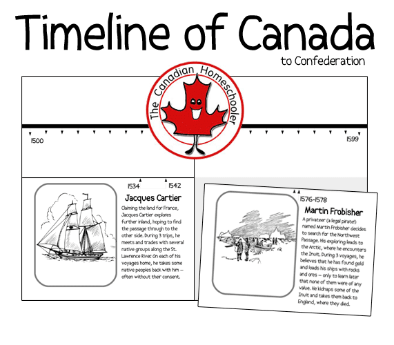 resources for learning about Canada